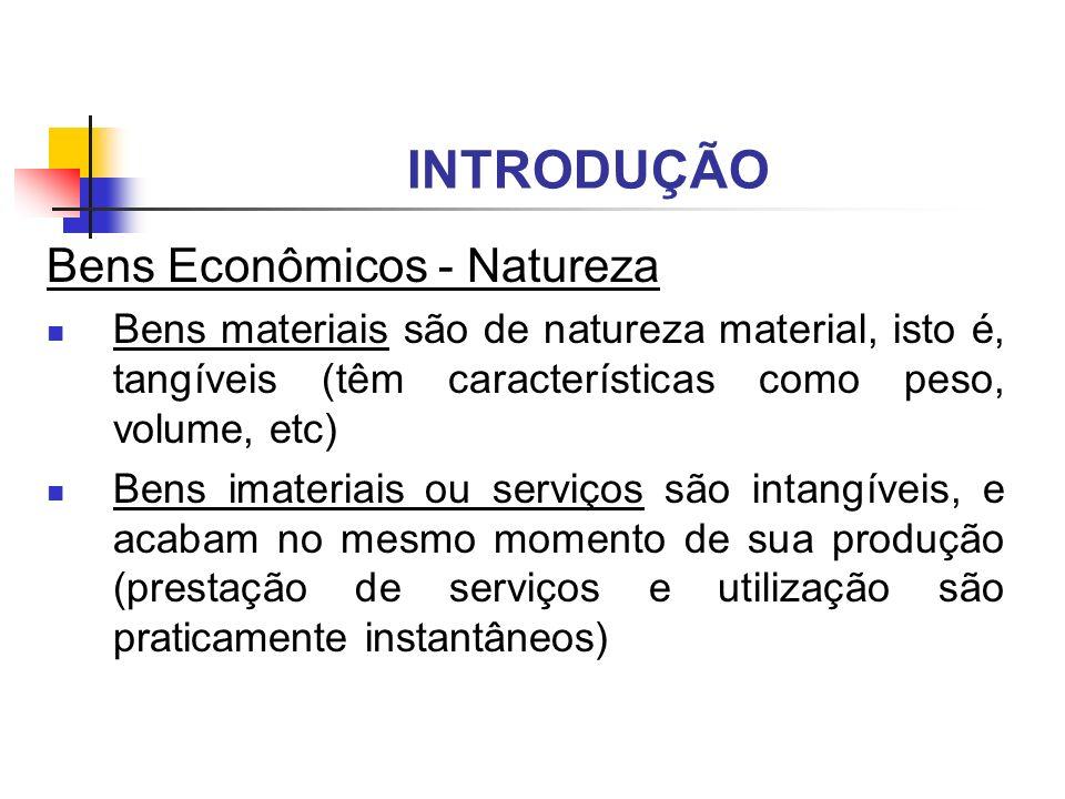 INTRODUÇÃO Bens Econômicos - Natureza