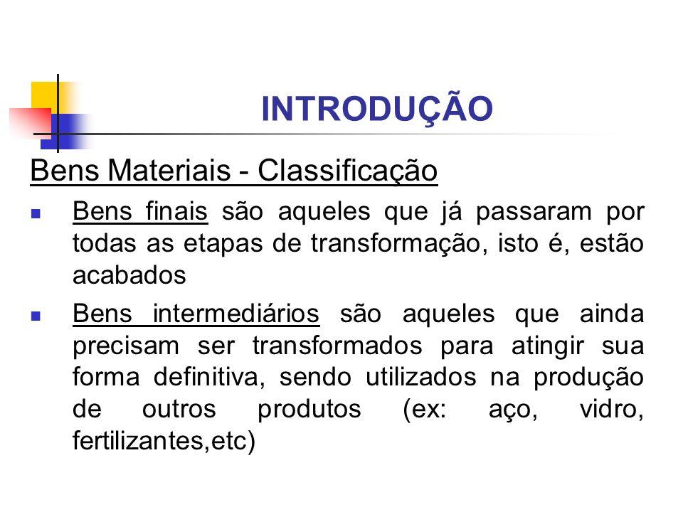 INTRODUÇÃO Bens Materiais - Classificação
