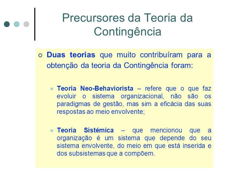 Precursores da Teoria da Contingência
