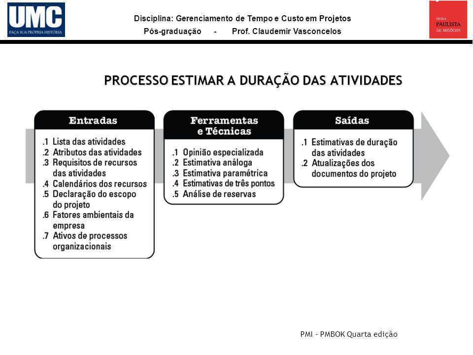 PROCESSO ESTIMAR A DURAÇÃO DAS ATIVIDADES