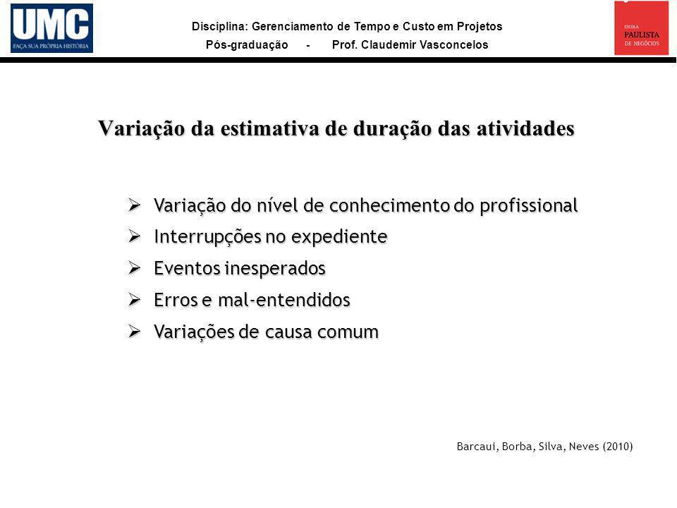Variação da estimativa de duração das atividades