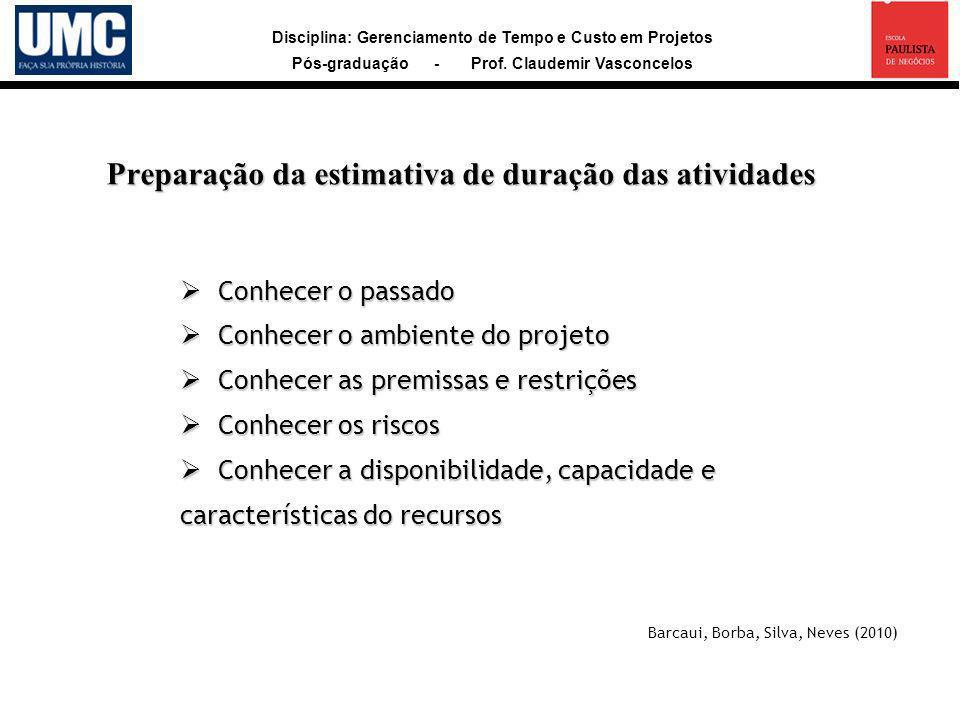 Preparação da estimativa de duração das atividades