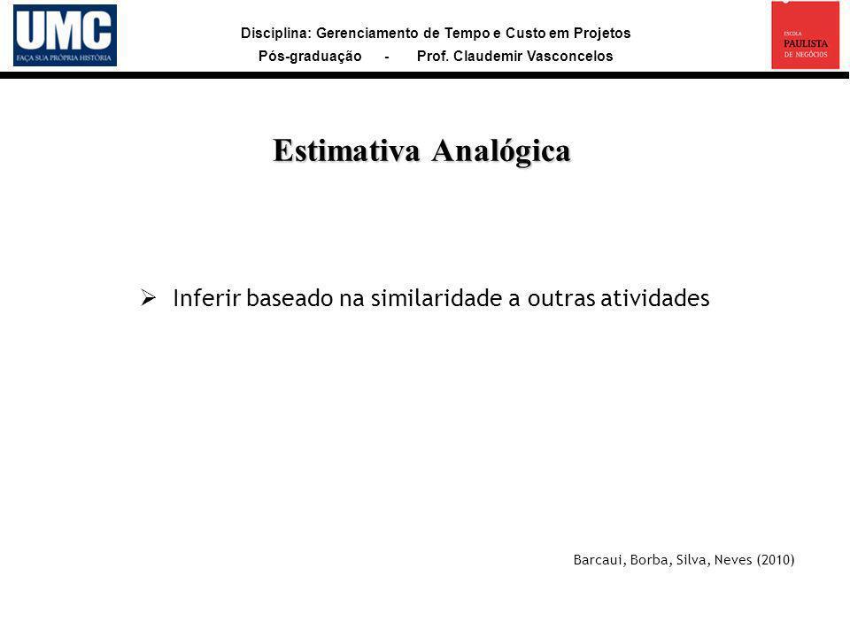 Estimativa Analógica Inferir baseado na similaridade a outras atividades. Barcaui, Borba, Silva, Neves (2010)