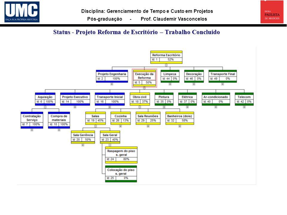 Status - Projeto Reforma de Escritório – Trabalho Concluído