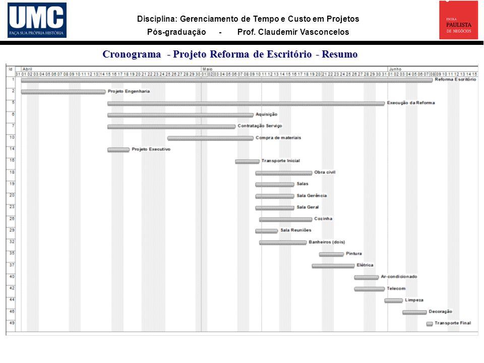 Cronograma - Projeto Reforma de Escritório - Resumo