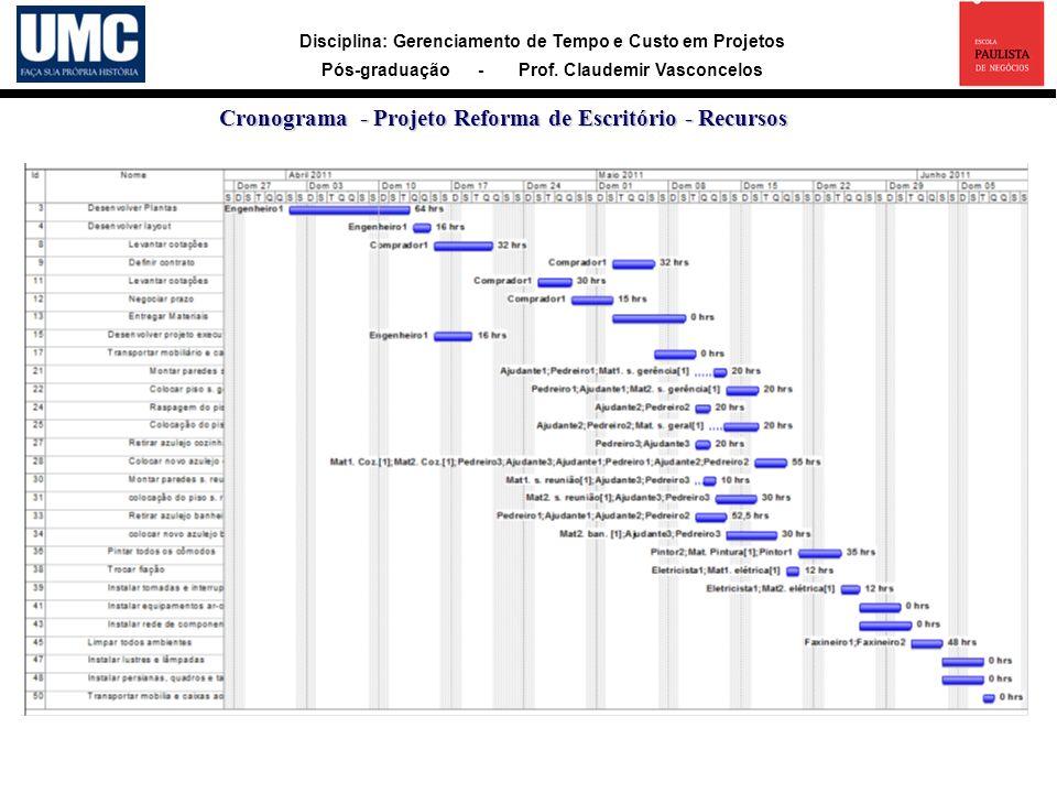 Cronograma - Projeto Reforma de Escritório - Recursos