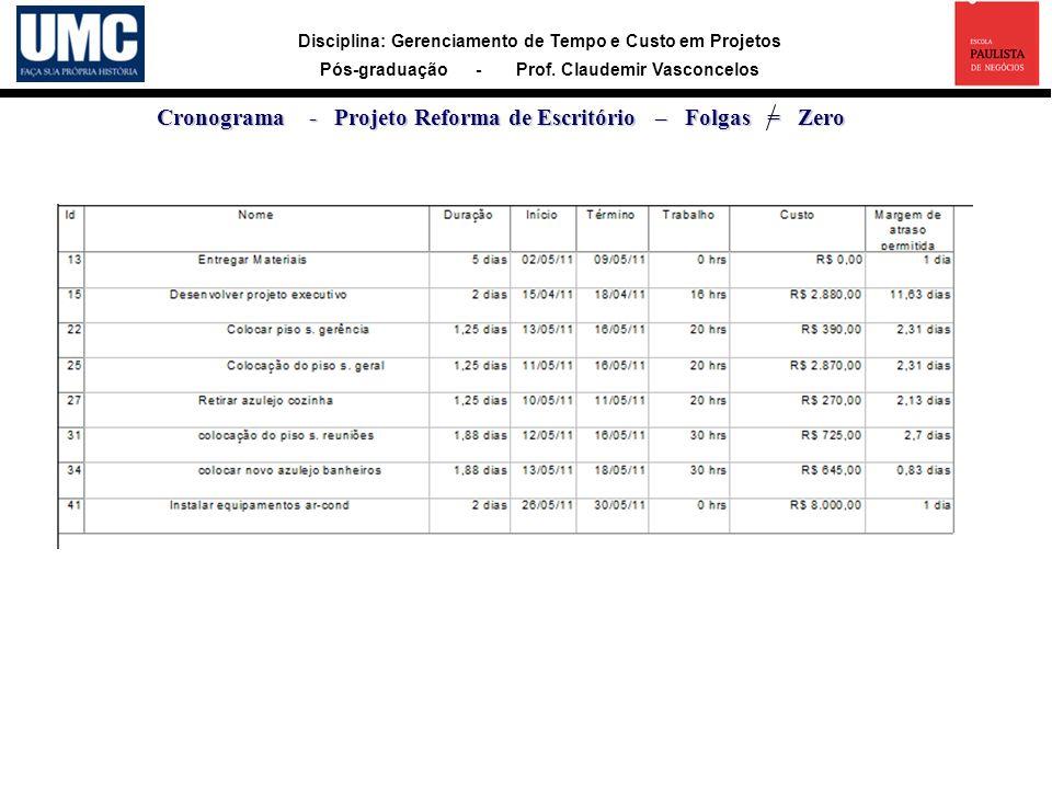 Cronograma - Projeto Reforma de Escritório – Folgas = Zero