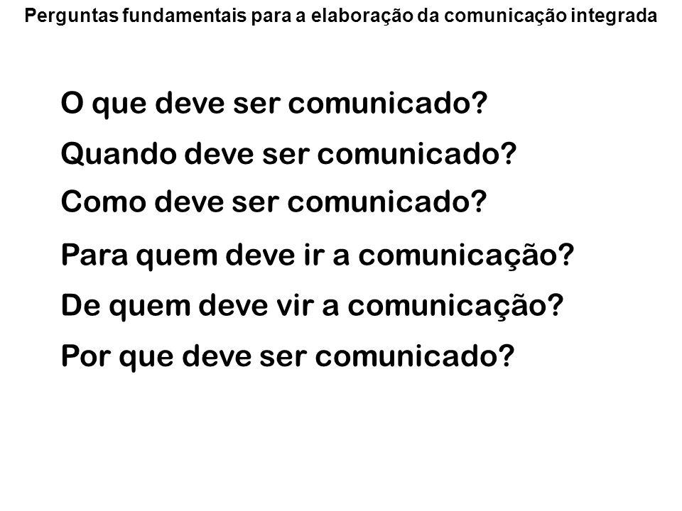 Perguntas fundamentais para a elaboração da comunicação integrada