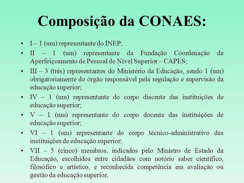 Composição da CONAES: I – 1 (um) representante do INEP;