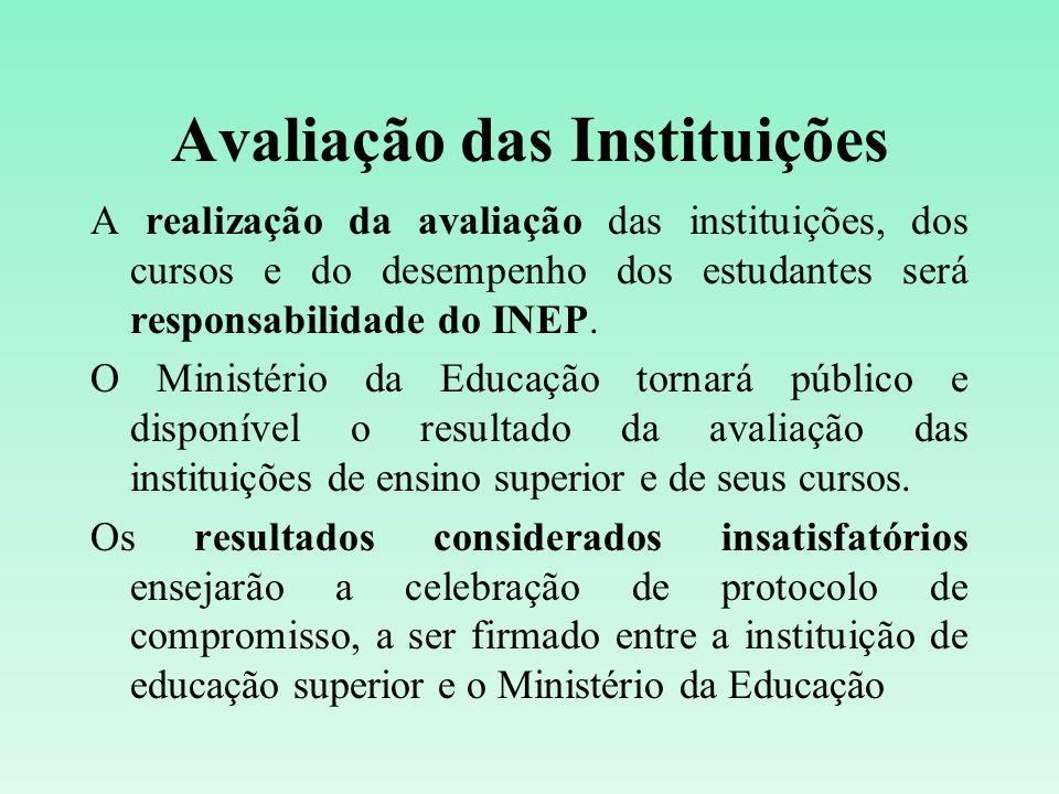 Avaliação das Instituições
