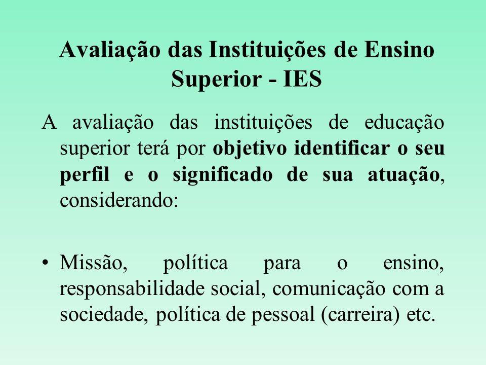 Avaliação das Instituições de Ensino Superior - IES