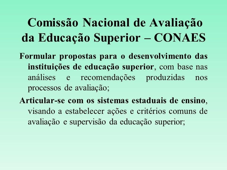 Comissão Nacional de Avaliação da Educação Superior – CONAES