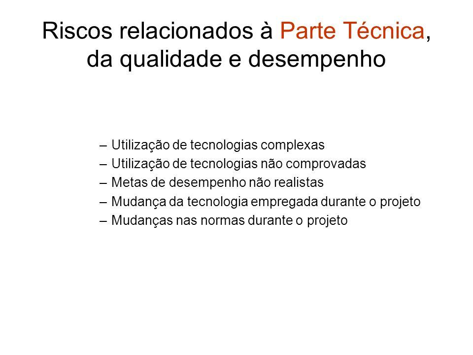 Riscos relacionados à Parte Técnica, da qualidade e desempenho
