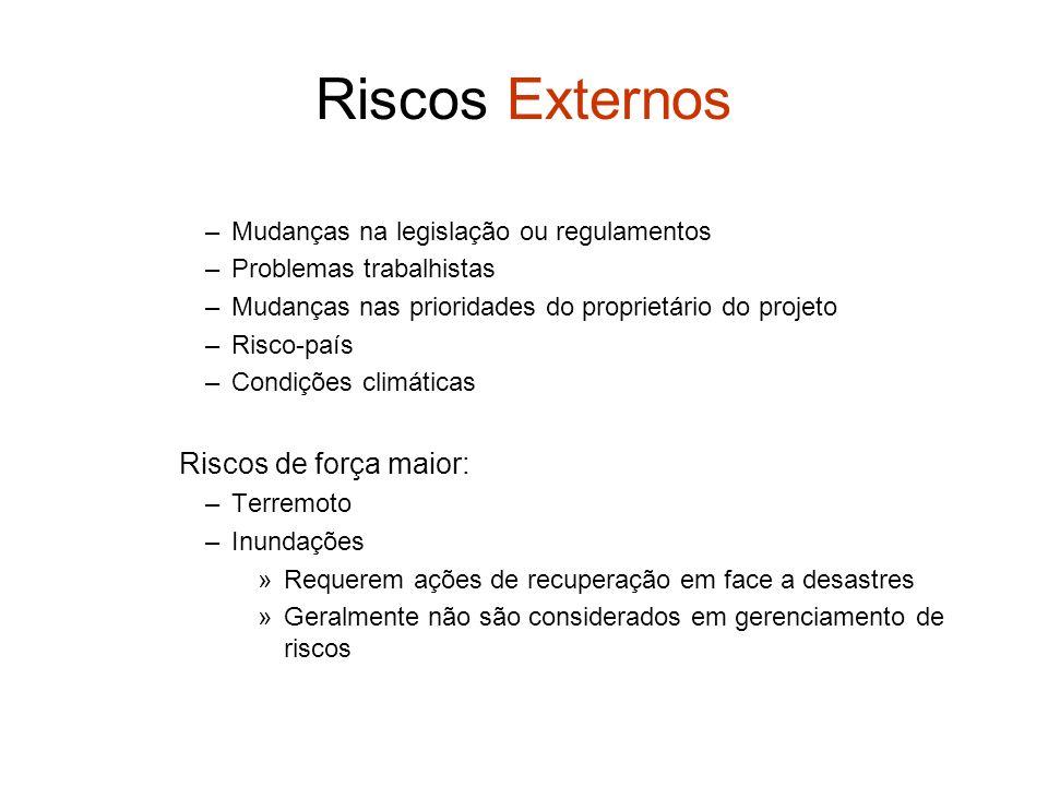 Riscos Externos Riscos de força maior: