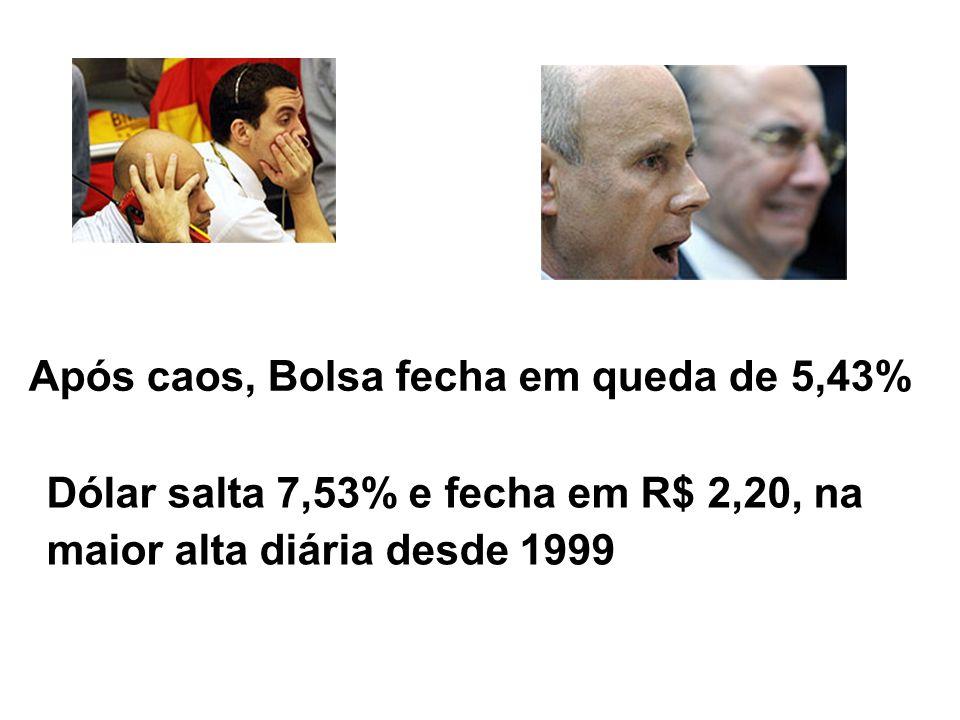 Após caos, Bolsa fecha em queda de 5,43%