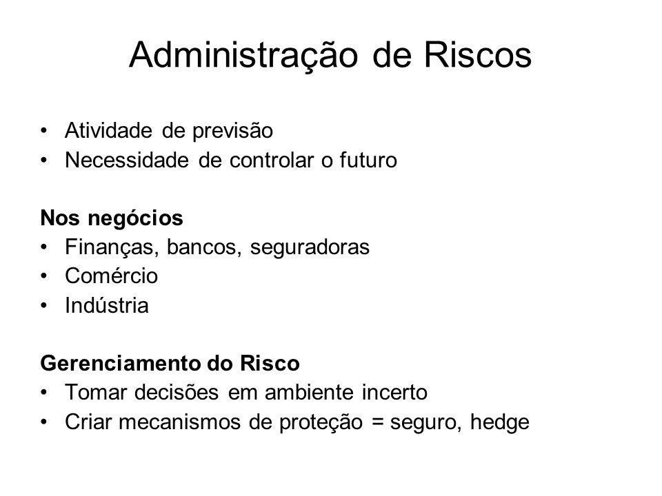Administração de Riscos
