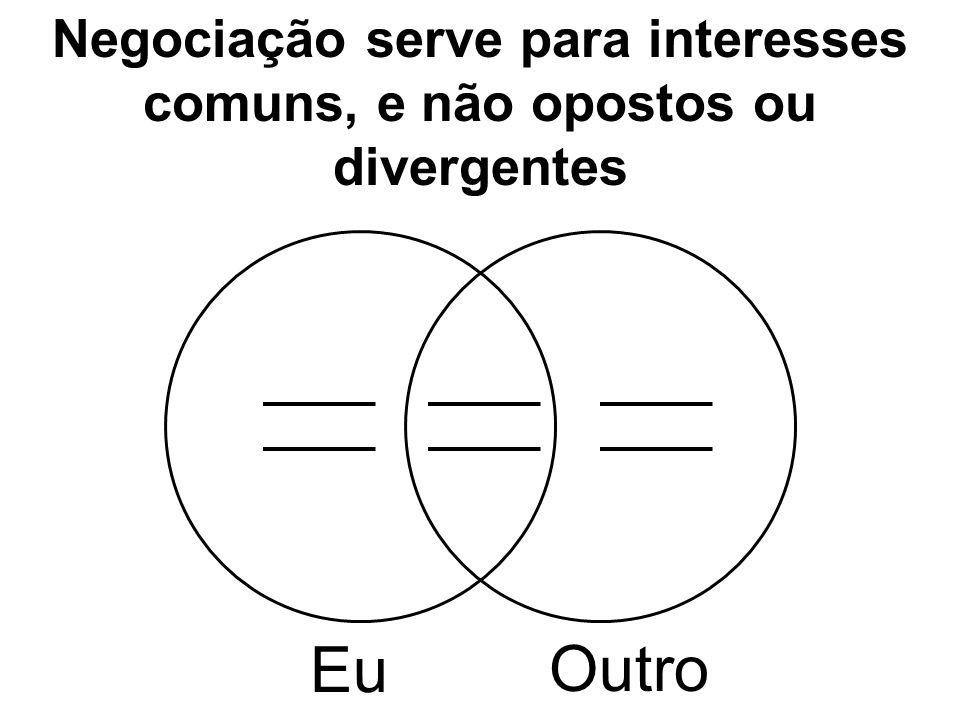 Negociação serve para interesses comuns, e não opostos ou divergentes