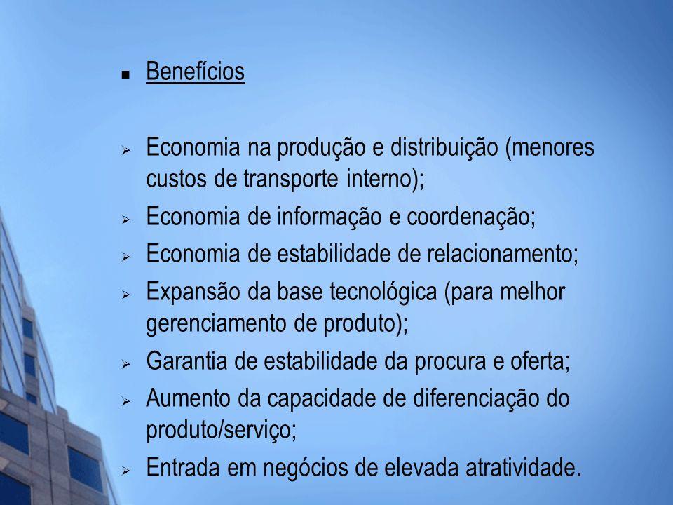 Benefícios Economia na produção e distribuição (menores custos de transporte interno); Economia de informação e coordenação;