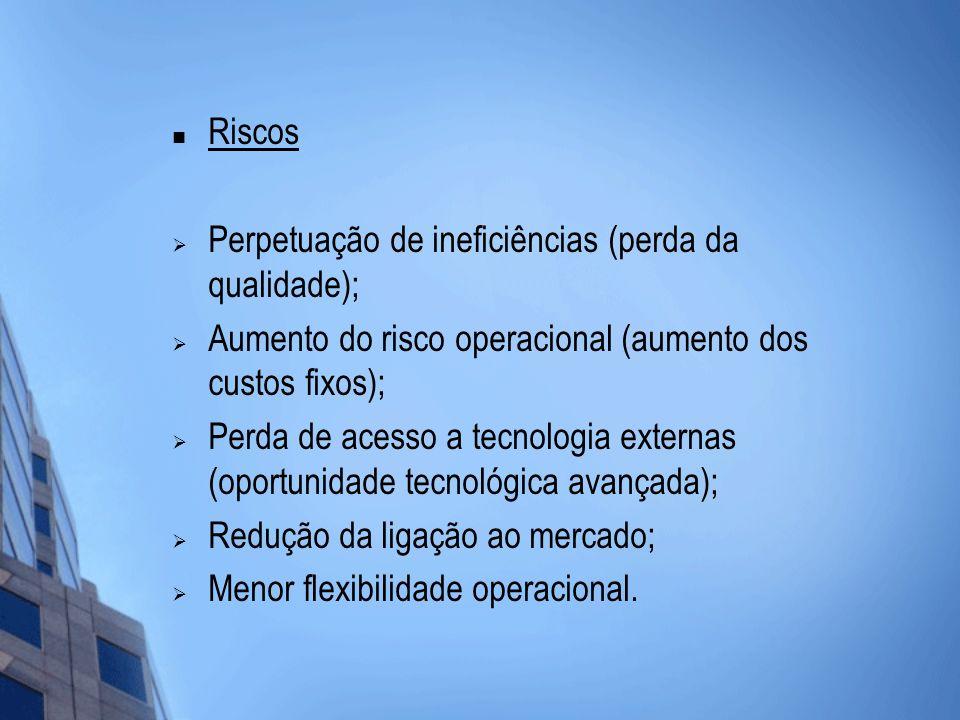 Riscos Perpetuação de ineficiências (perda da qualidade); Aumento do risco operacional (aumento dos custos fixos);