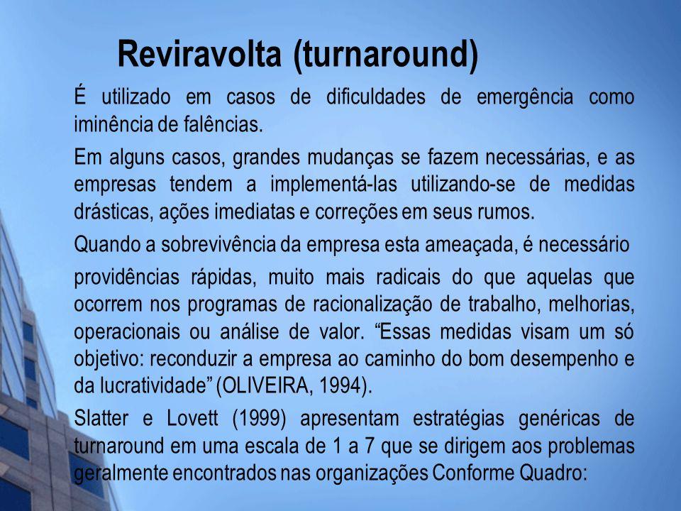 Reviravolta (turnaround)