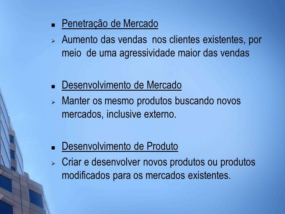 Penetração de Mercado Aumento das vendas nos clientes existentes, por meio de uma agressividade maior das vendas.