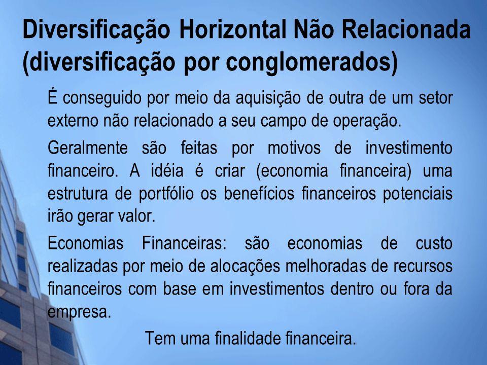 Diversificação Horizontal Não Relacionada (diversificação por conglomerados)