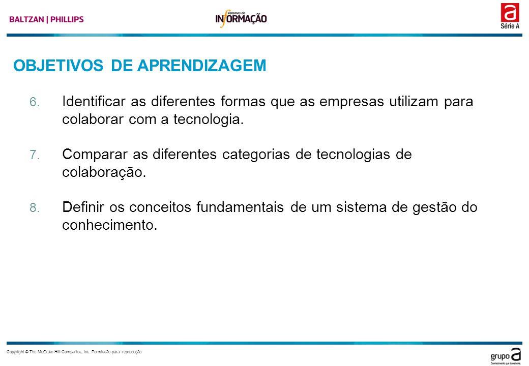 OBJETIVOS DE APRENDIZAGEM