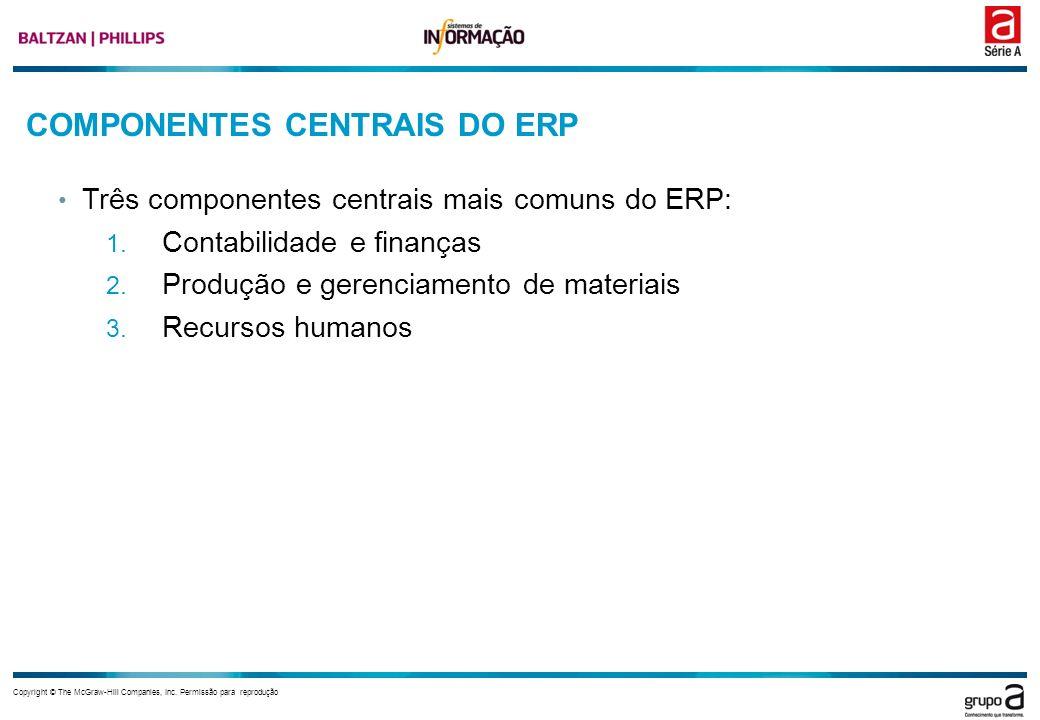 COMPONENTES CENTRAIS DO ERP