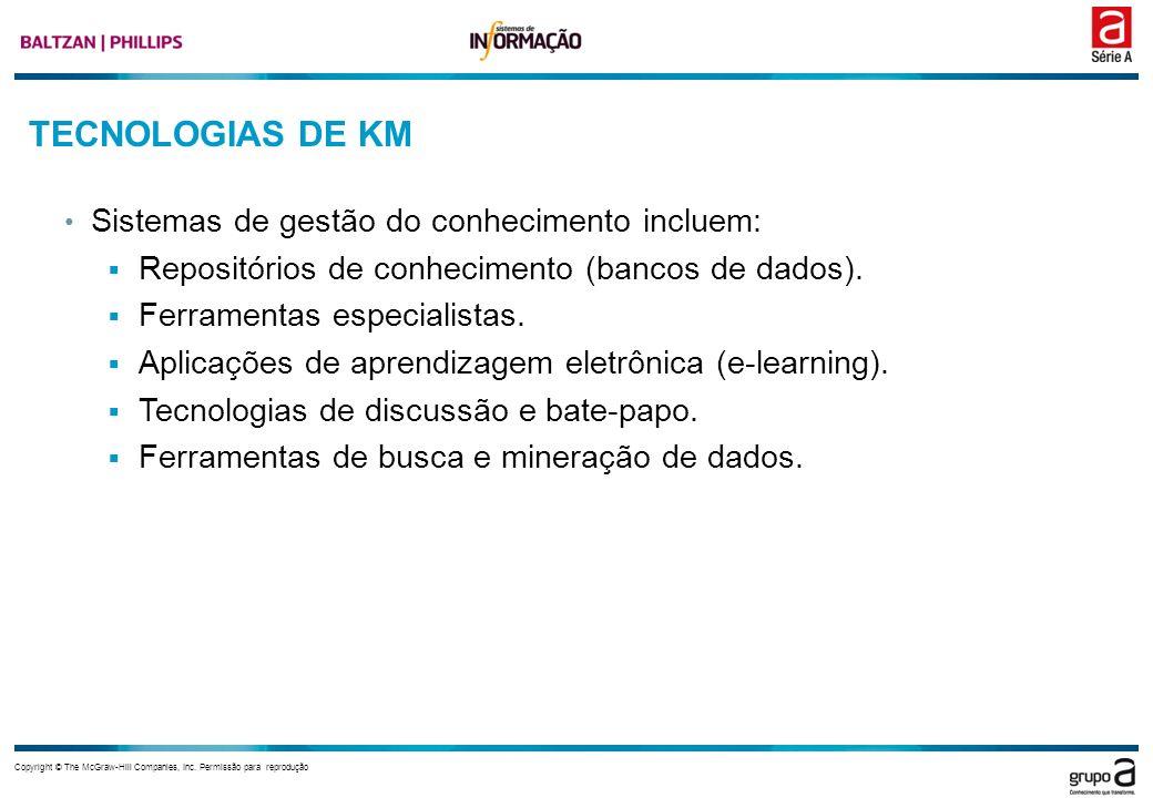 TECNOLOGIAS DE KM Sistemas de gestão do conhecimento incluem: