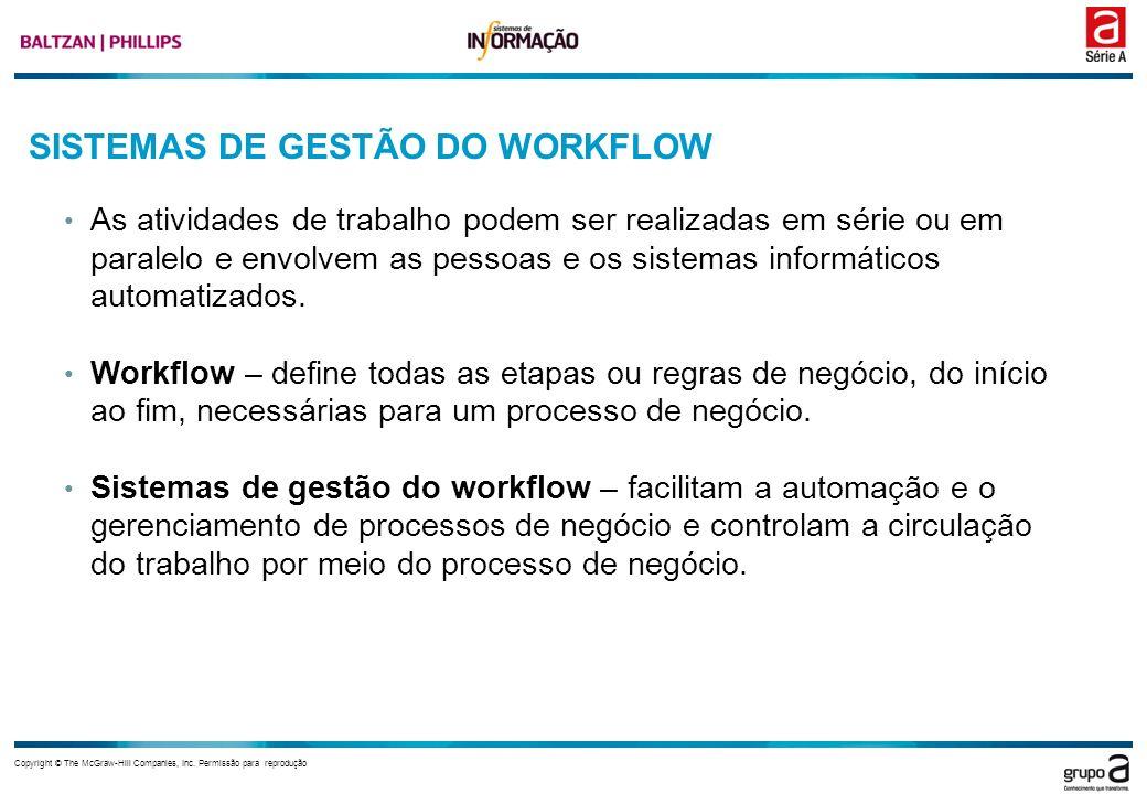 SISTEMAS DE GESTÃO DO WORKFLOW