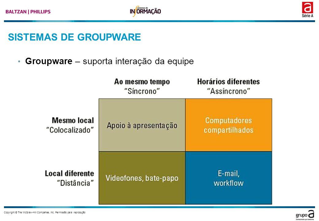 SISTEMAS DE GROUPWARE Groupware – suporta interação da equipe