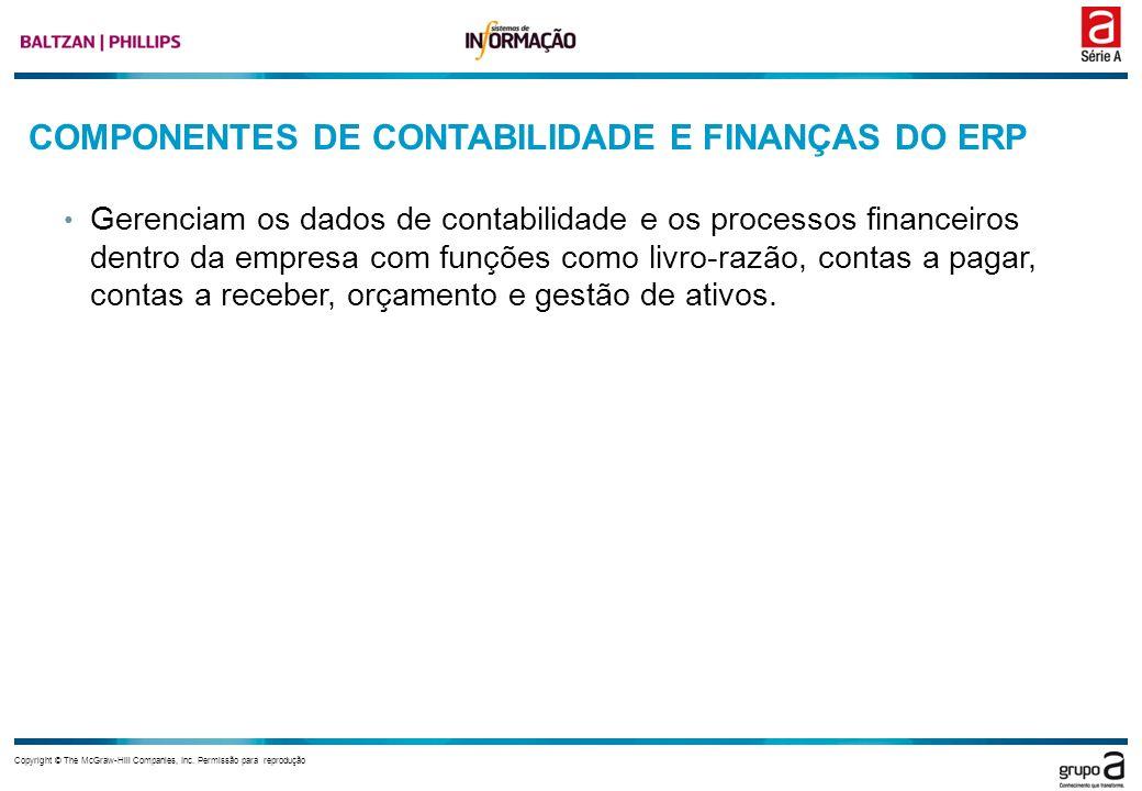 COMPONENTES DE CONTABILIDADE E FINANÇAS DO ERP