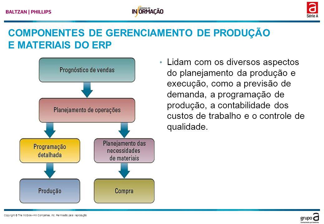 COMPONENTES DE GERENCIAMENTO DE PRODUÇÃO E MATERIAIS DO ERP