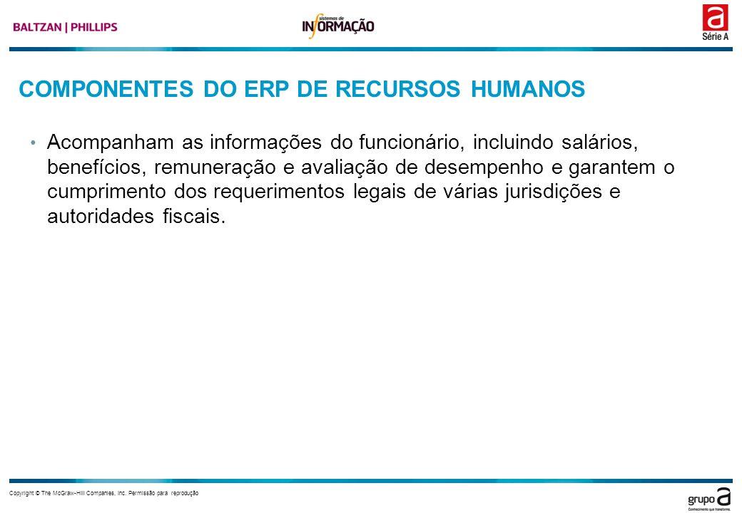 COMPONENTES DO ERP DE RECURSOS HUMANOS