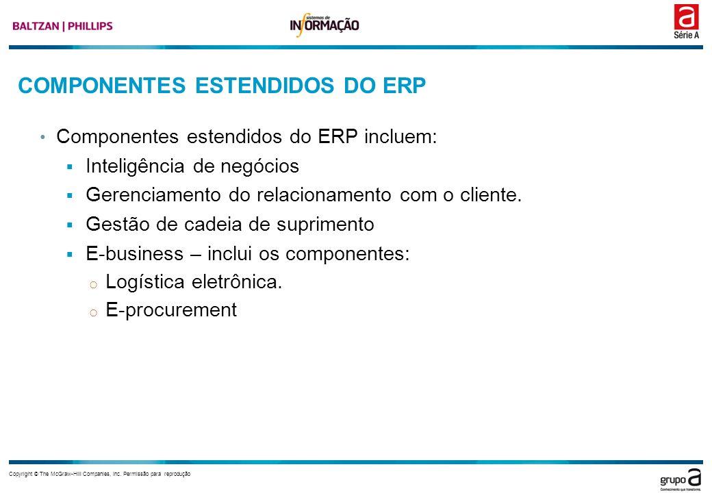 COMPONENTES ESTENDIDOS DO ERP