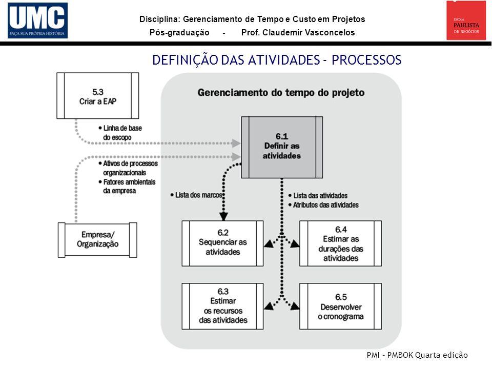 DEFINIÇÃO DAS ATIVIDADES - PROCESSOS