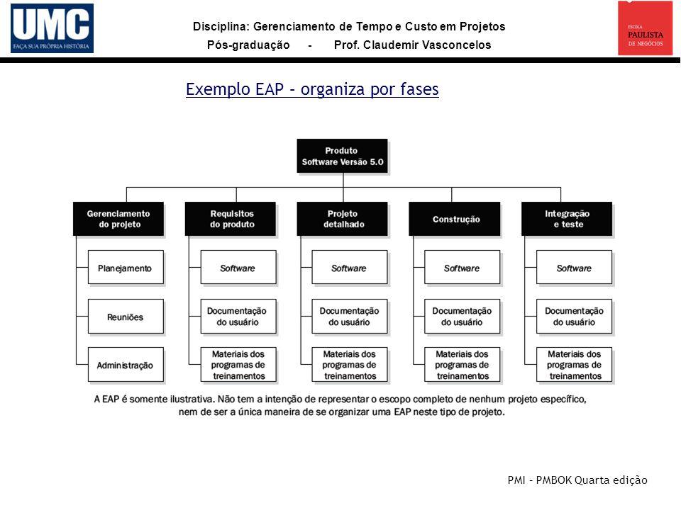 Exemplo EAP – organiza por fases