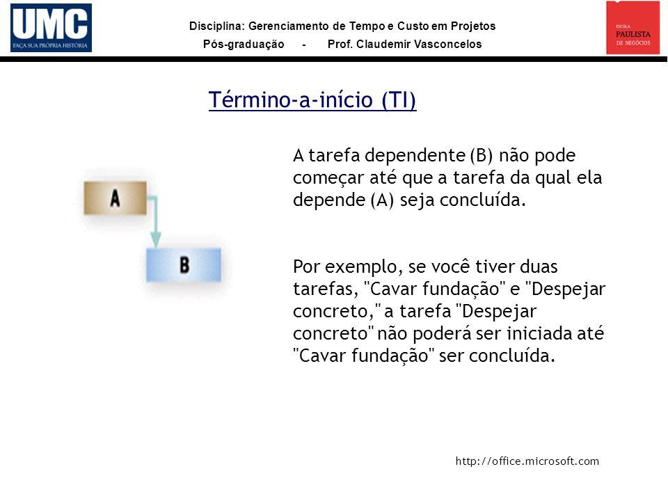 Término-a-início (TI)