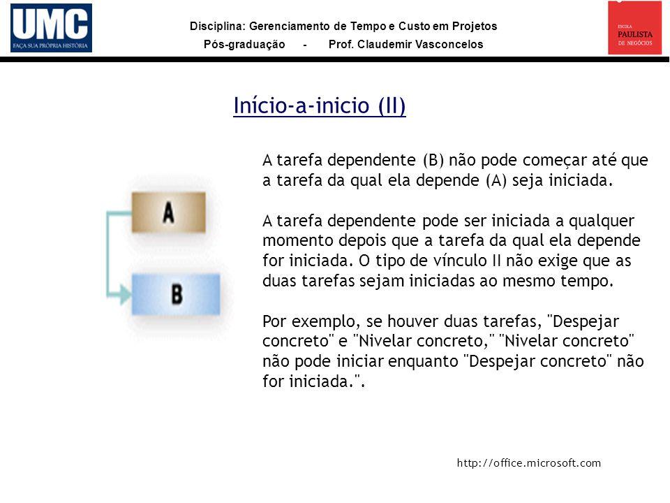Início-a-inicio (II) A tarefa dependente (B) não pode começar até que a tarefa da qual ela depende (A) seja iniciada.
