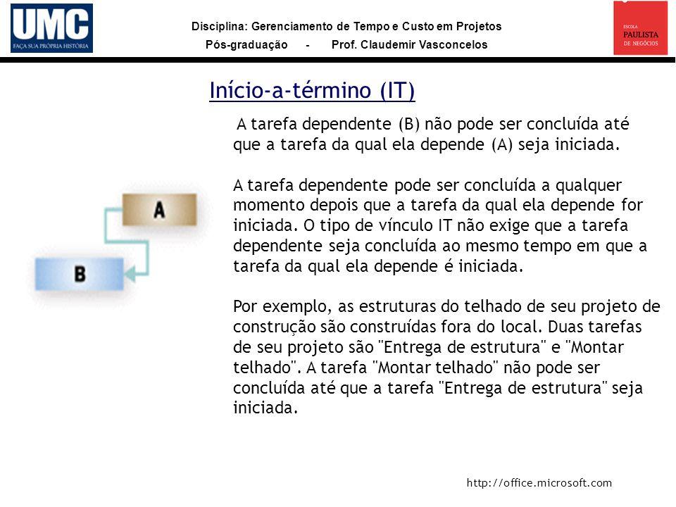 Início-a-término (IT)