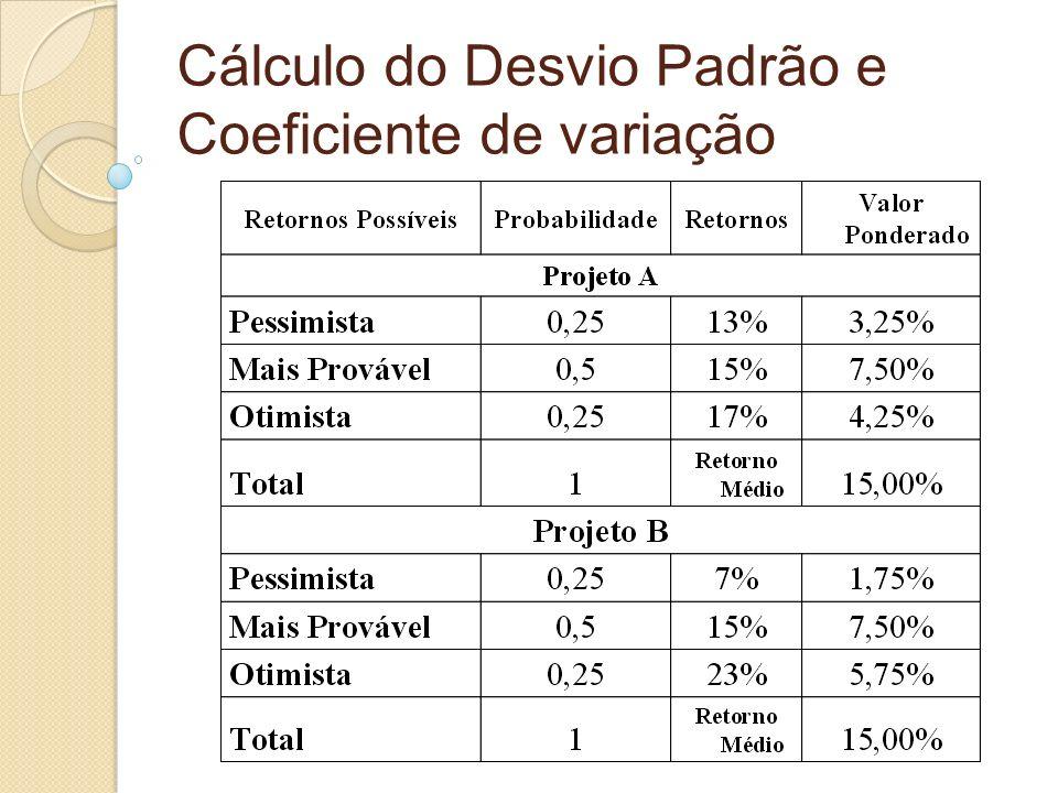 Cálculo do Desvio Padrão e Coeficiente de variação
