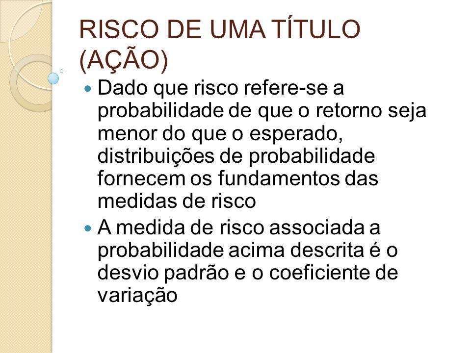 RISCO DE UMA TÍTULO (AÇÃO)