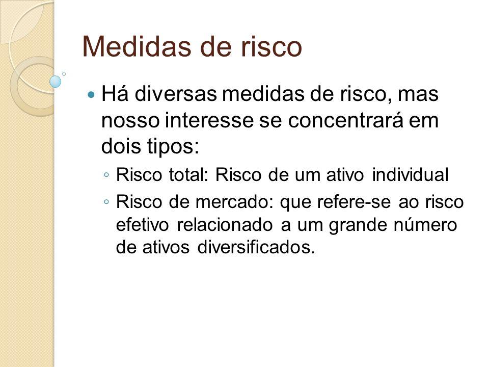 Medidas de risco Há diversas medidas de risco, mas nosso interesse se concentrará em dois tipos: Risco total: Risco de um ativo individual.