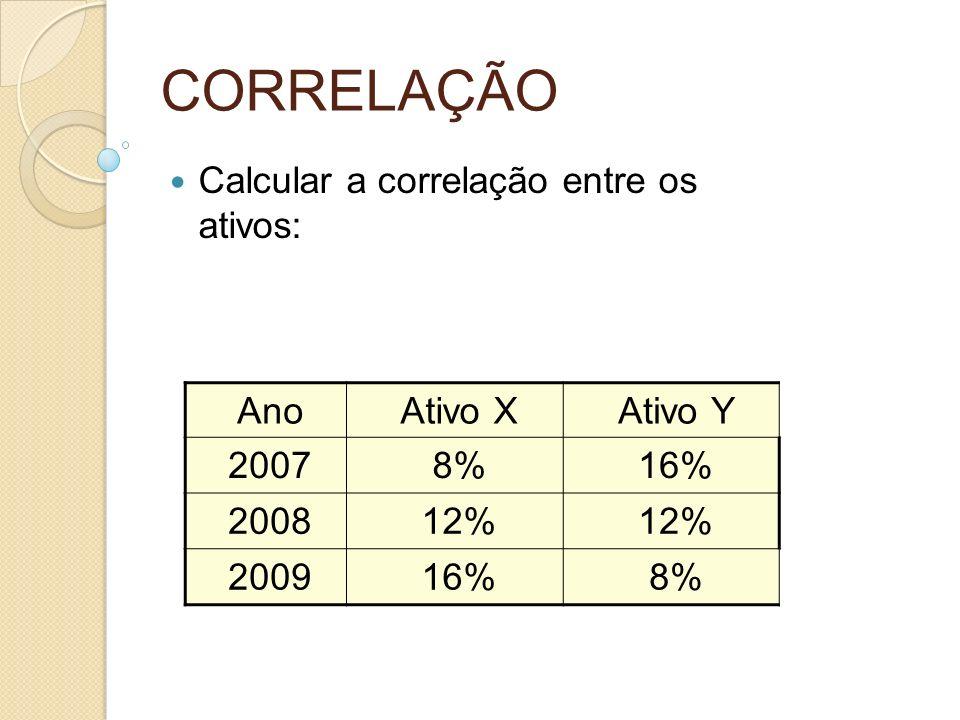 CORRELAÇÃO Calcular a correlação entre os ativos: Ano Ativo X Ativo Y