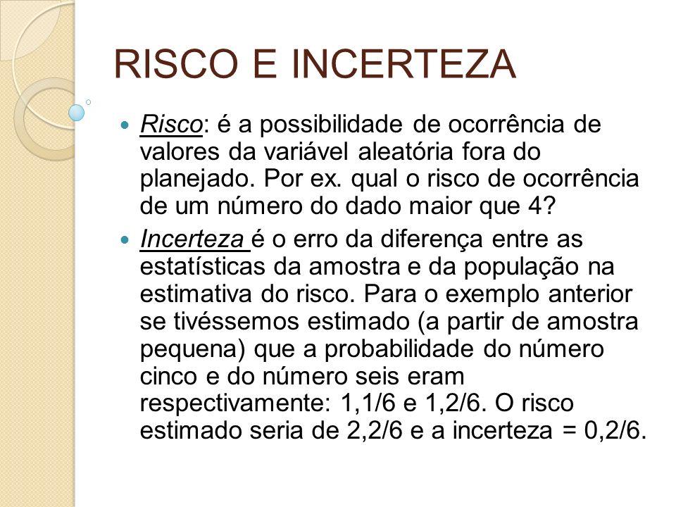RISCO E INCERTEZA