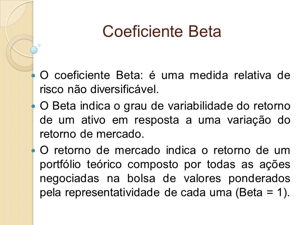 Coeficiente Beta O coeficiente Beta: é uma medida relativa de risco não diversificável.