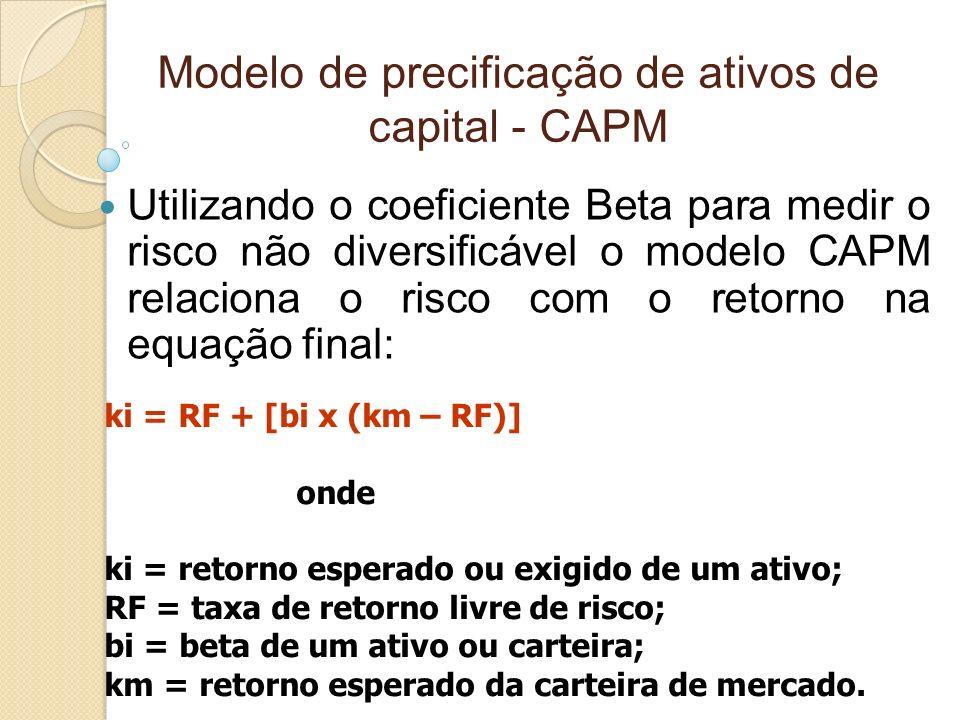 Modelo de precificação de ativos de capital - CAPM
