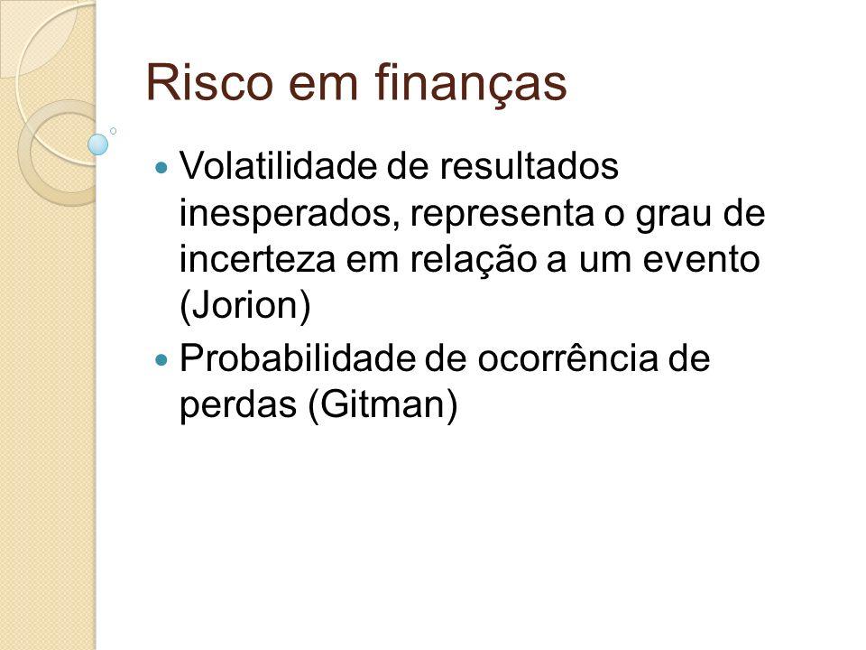 Risco em finanças Volatilidade de resultados inesperados, representa o grau de incerteza em relação a um evento (Jorion)