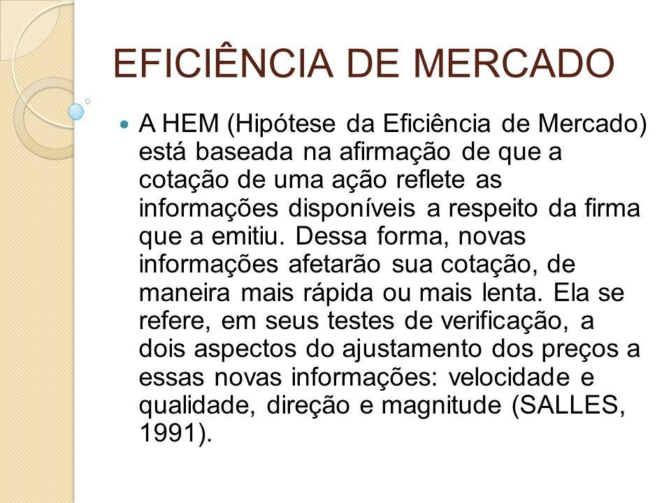 EFICIÊNCIA DE MERCADO