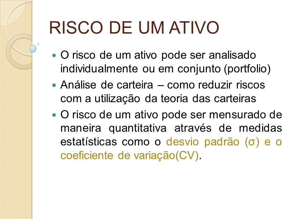 RISCO DE UM ATIVO O risco de um ativo pode ser analisado individualmente ou em conjunto (portfolio)